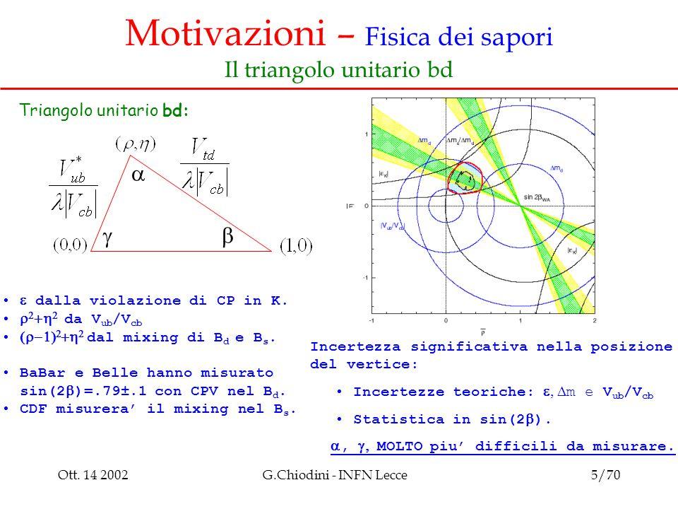 Ott. 14 2002G.Chiodini - INFN Lecce5/70 Motivazioni – Fisica dei sapori Il triangolo unitario bd   Triangolo unitario bd:  dalla violazione di CP