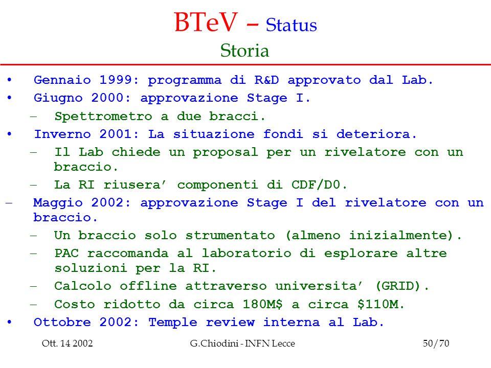 Ott. 14 2002G.Chiodini - INFN Lecce50/70 BTeV – Status Storia Gennaio 1999: programma di R&D approvato dal Lab. Giugno 2000: approvazione Stage I.  S