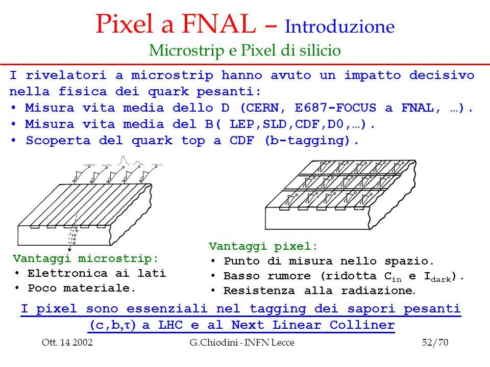 Ott. 14 2002G.Chiodini - INFN Lecce52/70 Pixel a FNAL – Introduzione Microstrip e Pixel di silicio I rivelatori a microstrip hanno avuto un impatto de