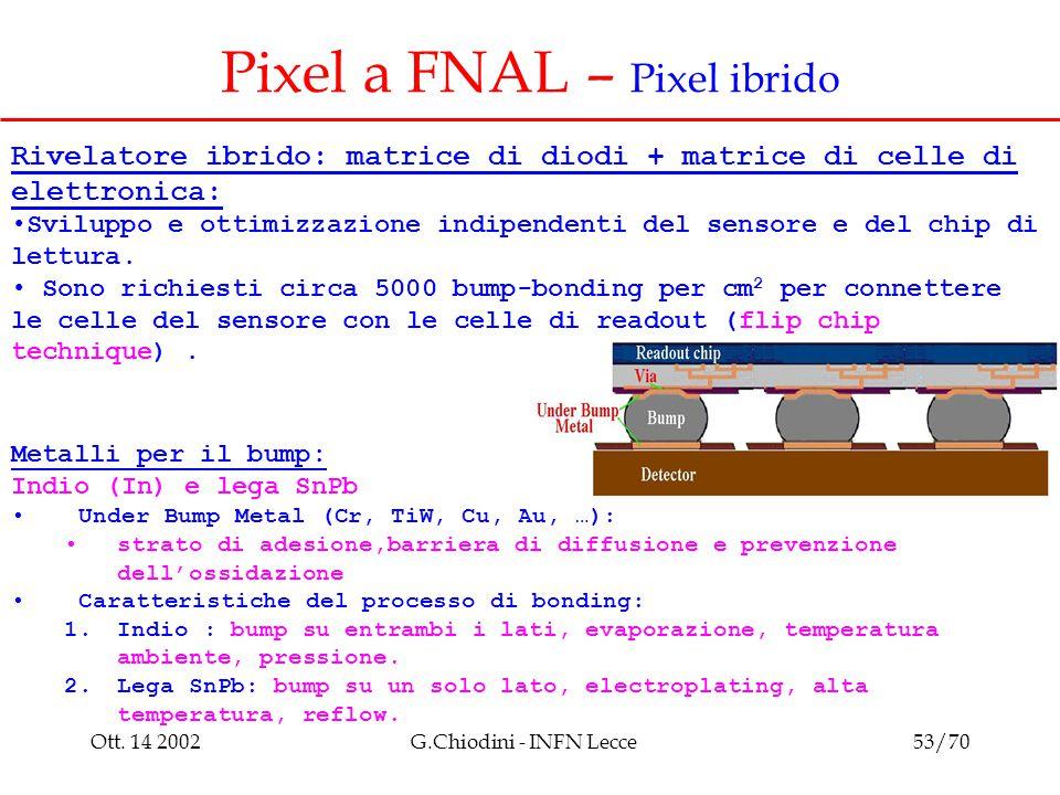 Ott. 14 2002G.Chiodini - INFN Lecce53/70 Pixel a FNAL – Pixel ibrido Rivelatore ibrido: matrice di diodi + matrice di celle di elettronica: Sviluppo e