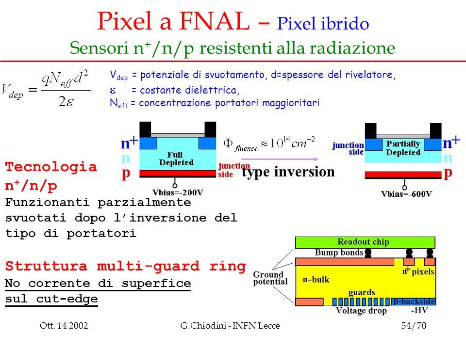 Ott. 14 2002G.Chiodini - INFN Lecce54/70 Pixel a FNAL – Pixel ibrido Sensori n + /n/p resistenti alla radiazione V dep = potenziale di svuotamento, d=