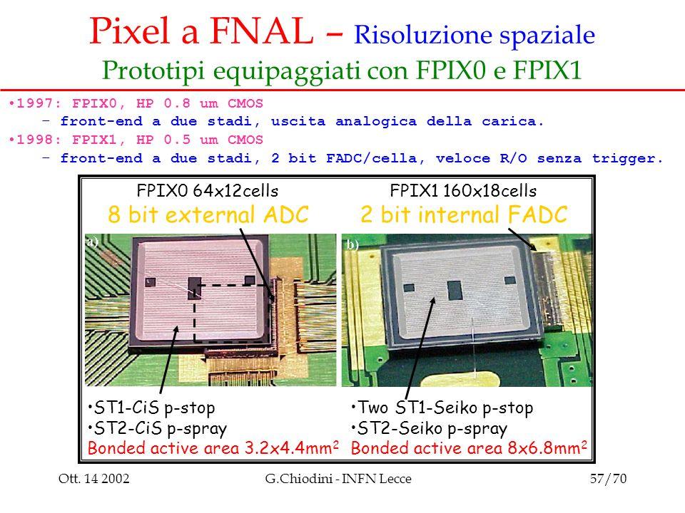 Ott. 14 2002G.Chiodini - INFN Lecce57/70 Pixel a FNAL – Risoluzione spaziale Prototipi equipaggiati con FPIX0 e FPIX1 FPIX0 64x12cells 8 bit external