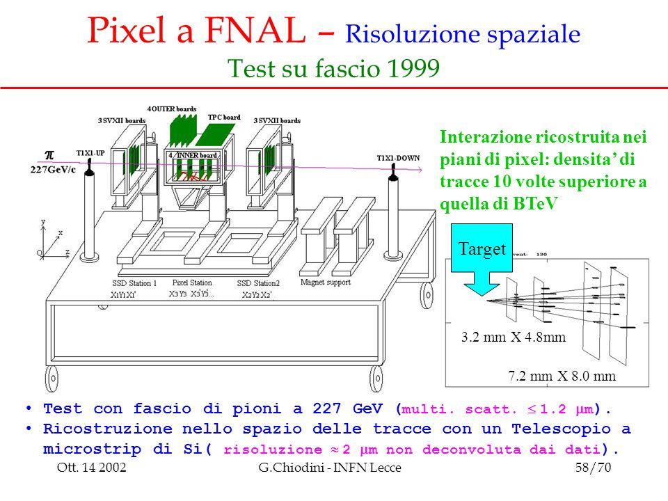 Ott. 14 2002G.Chiodini - INFN Lecce58/70 Pixel a FNAL – Risoluzione spaziale Test su fascio 1999 Test con fascio di pioni a 227 GeV ( multi. scatt. 