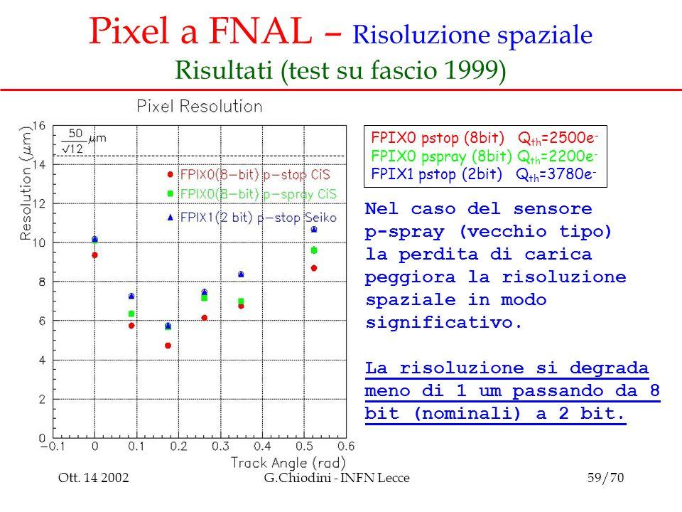 Ott. 14 2002G.Chiodini - INFN Lecce59/70 Pixel a FNAL – Risoluzione spaziale Risultati (test su fascio 1999) FPIX0 pstop (8bit) Q th =2500e - FPIX0 ps