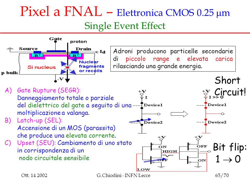 Ott. 14 2002G.Chiodini - INFN Lecce65/70 Pixel a FNAL – Elettronica CMOS 0.25  m Single Event Effect Adroni producono particelle secondarie di piccol