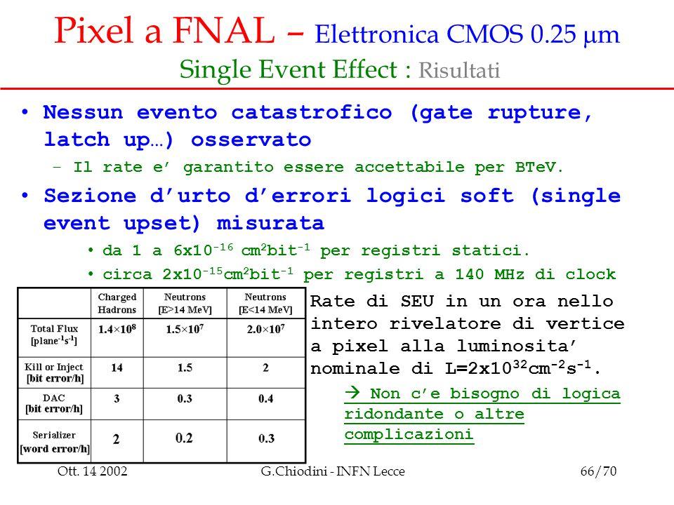 Ott. 14 2002G.Chiodini - INFN Lecce66/70 Pixel a FNAL – Elettronica CMOS 0.25  m Single Event Effect : Risultati Nessun evento catastrofico (gate rup
