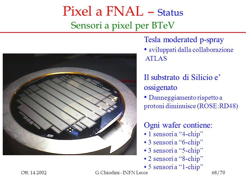 Ott. 14 2002G.Chiodini - INFN Lecce68/70 Pixel a FNAL – Status Sensori a pixel per BTeV Tesla moderated p-spray sviluppati dalla collaborazione ATLAS
