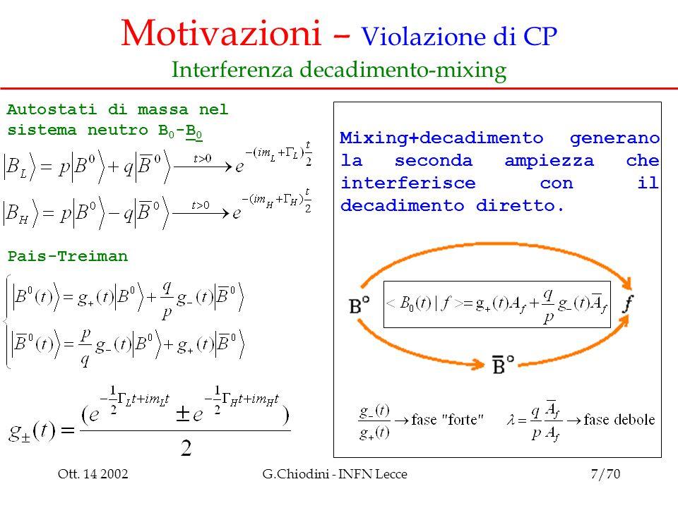 Ott. 14 2002G.Chiodini - INFN Lecce7/70 Motivazioni – Violazione di CP Interferenza decadimento-mixing Pais-Treiman Autostati di massa nel sistema neu