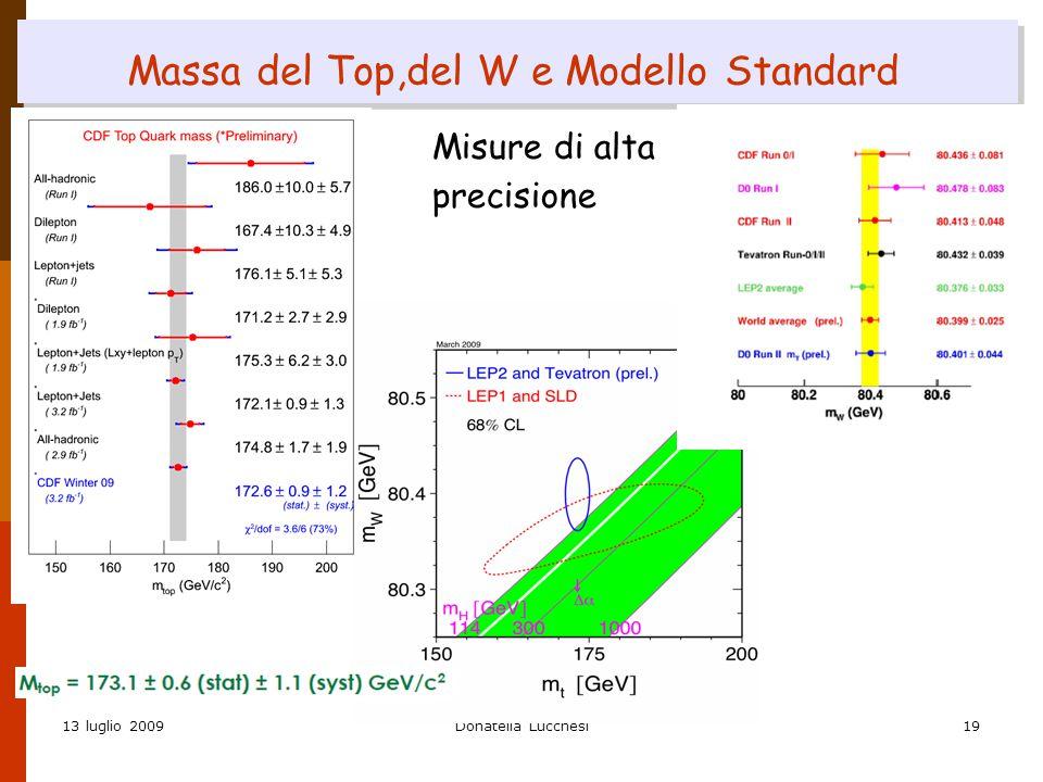 13 luglio 2009Donatella Lucchesi19 Massa del Top,del W e Modello Standard Misure di alta precisione
