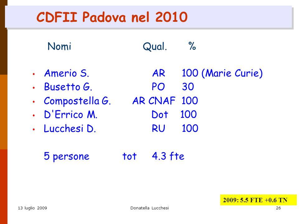 13 luglio 2009Donatella Lucchesi26 Nomi Qual. % Amerio S.