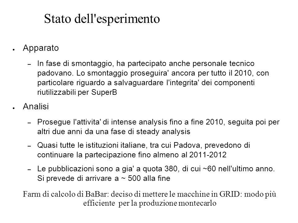 13/07/2009Paolo Checchia - Consiglio di Sezione di Padova 65 Dotazioni (solo PD) Purtroppo la perdita di TN ci costa una decina di K