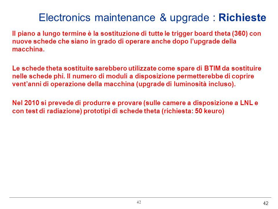 42 Electronics maintenance & upgrade : Richieste Il piano a lungo termine è la sostituzione di tutte le trigger board theta (360) con nuove schede che siano in grado di operare anche dopo l'upgrade della macchina.
