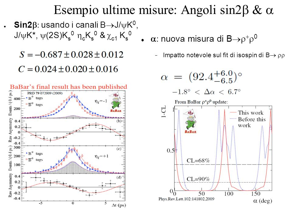 Esempio ultime misure: Angoli sin2  ● Sin2  usando i canali B  J/  K 0, J/  K*,  (2S)K s 0  c K s 0 &  c1  K s 0  nuova misura di B    0  Impatto notevole sul fit di isospin di B 