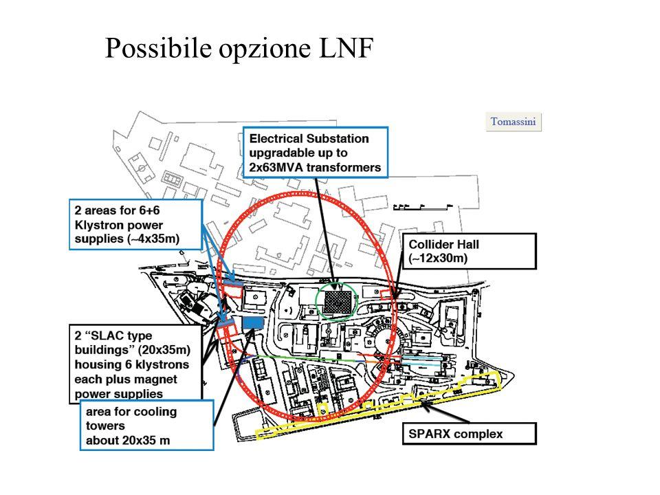 Possibile opzione LNF
