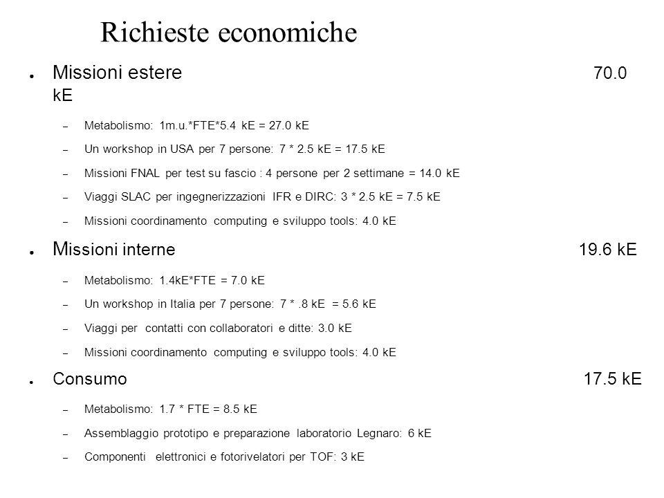 Richieste economiche ● Missioni estere 70.0 kE – Metabolismo: 1m.u.*FTE*5.4 kE = 27.0 kE – Un workshop in USA per 7 persone: 7 * 2.5 kE = 17.5 kE – Missioni FNAL per test su fascio : 4 persone per 2 settimane = 14.0 kE – Viaggi SLAC per ingegnerizzazioni IFR e DIRC: 3 * 2.5 kE = 7.5 kE – Missioni coordinamento computing e sviluppo tools: 4.0 kE ● M issioni interne 19.6 kE – Metabolismo: 1.4kE*FTE = 7.0 kE – Un workshop in Italia per 7 persone: 7 *.8 kE = 5.6 kE – Viaggi per contatti con collaboratori e ditte: 3.0 kE – Missioni coordinamento computing e sviluppo tools: 4.0 kE ● Consumo 17.5 kE – Metabolismo: 1.7 * FTE = 8.5 kE – Assemblaggio prototipo e preparazione laboratorio Legnaro: 6 kE – Componenti elettronici e fotorivelatori per TOF: 3 kE