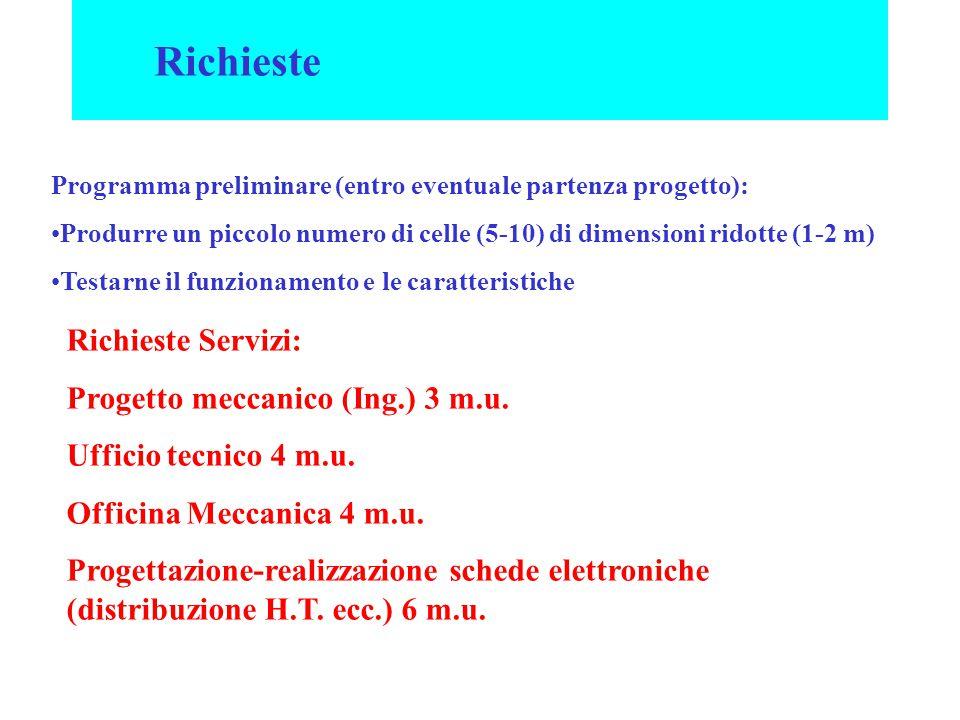 Richieste Programma preliminare (entro eventuale partenza progetto): Produrre un piccolo numero di celle (5-10) di dimensioni ridotte (1-2 m) Testarne il funzionamento e le caratteristiche Richieste Servizi: Progetto meccanico (Ing.) 3 m.u.