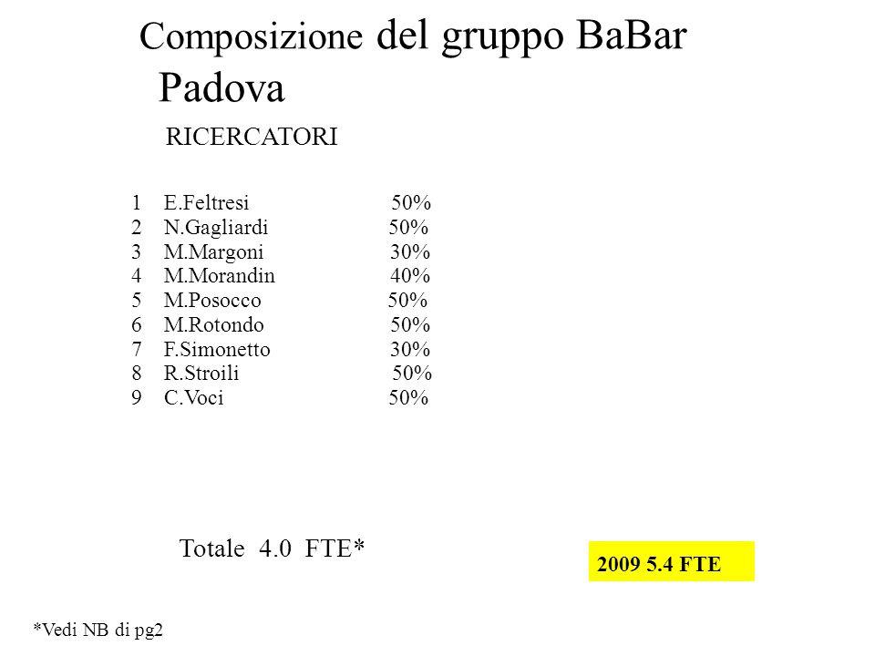 13/07/2009 Paolo Checchia - Consiglio di Sezione di Padova 49 Richieste ai servizi 2010 O.