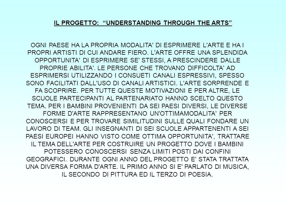 """IL PROGETTO: """"UNDERSTANDING THROUGH THE ARTS"""" OGNI PAESE HA LA PROPRIA MODALITA' DI ESPRIMERE L'ARTE E HA I PROPRI ARTISTI DI CUI ANDARE FIERO. L'ARTE"""