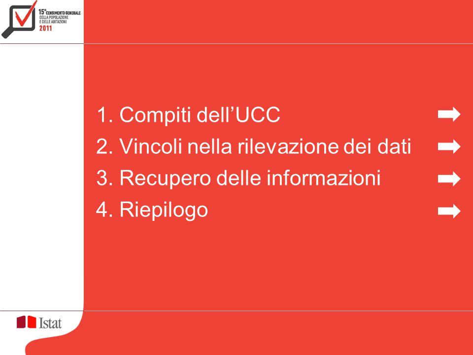1. Compiti dell'UCC 2. Vincoli nella rilevazione dei dati 3.