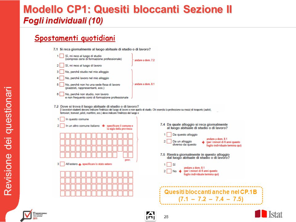 Revisione dei questionari 28 Spostamenti quotidiani Quesiti bloccanti anche nel CP.1B (7.1 – 7.2 – 7.4 – 7.5) Modello CP1: Quesiti bloccanti Sezione II Fogli individuali (10)