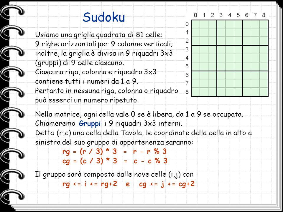 Sudoku Usiamo una griglia quadrata di 81 celle: 9 righe orizzontali per 9 colonne verticali; inoltre, la griglia è divisa in 9 riquadri 3x3 (gruppi) d