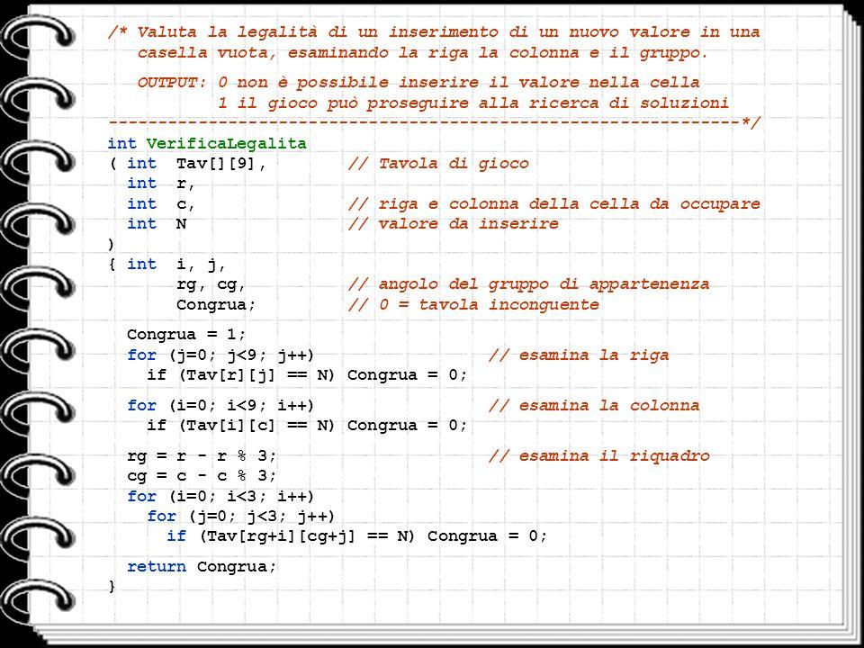 /*------------------------------------------------------------ Valuta la congruenza dell`intero schema di gioco OUTPUT: 0 La tabella contiene incongruenze 1 il gioco può proseguire alla ricerca di soluzioni --------------------------------------------------------------*/ int VerificaVincoli ( int Tav[][9] // Tavola di gioco ) { int r, c, N, Congrua = 1; // 0 = tavola inconguente for (r=0 ; r<9 ; r++) for (c=0 ; c<9 ; c++) if ( Tav[r][c] ) // esaminiamo ogni elemento gia` inserito { N = Tav[r][c]; Tav[r][c] = 0; Congrua &= VerificaLegalita (Tav, r, c, N); Tav[r][c] = N; } return Congrua; }