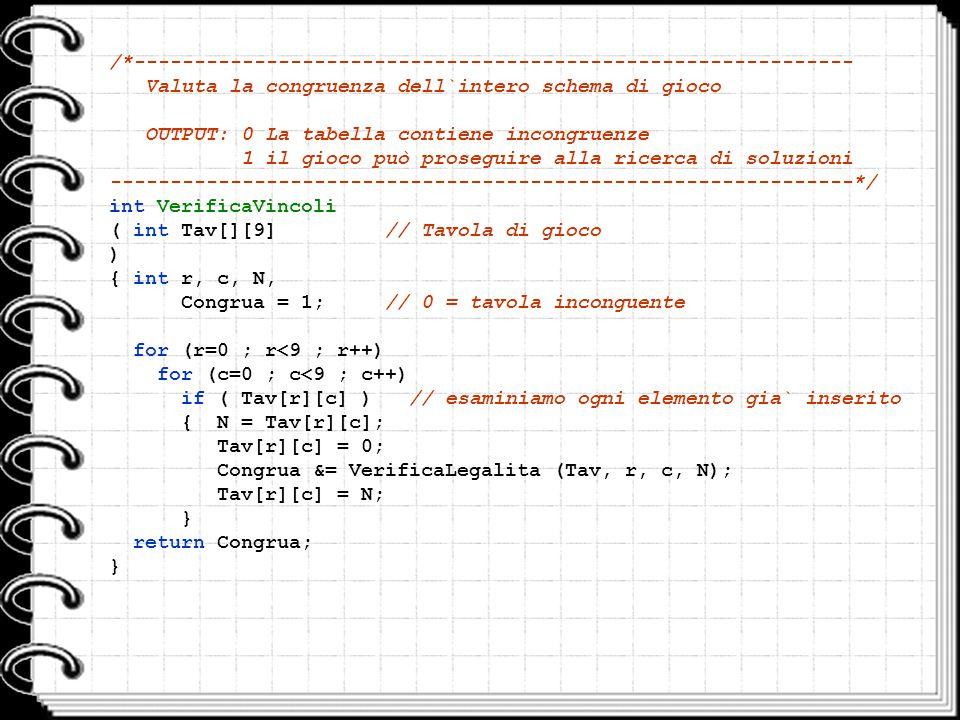 /*------------------------------------------------------------ Valuta la congruenza dell`intero schema di gioco OUTPUT: 0 La tabella contiene incongru