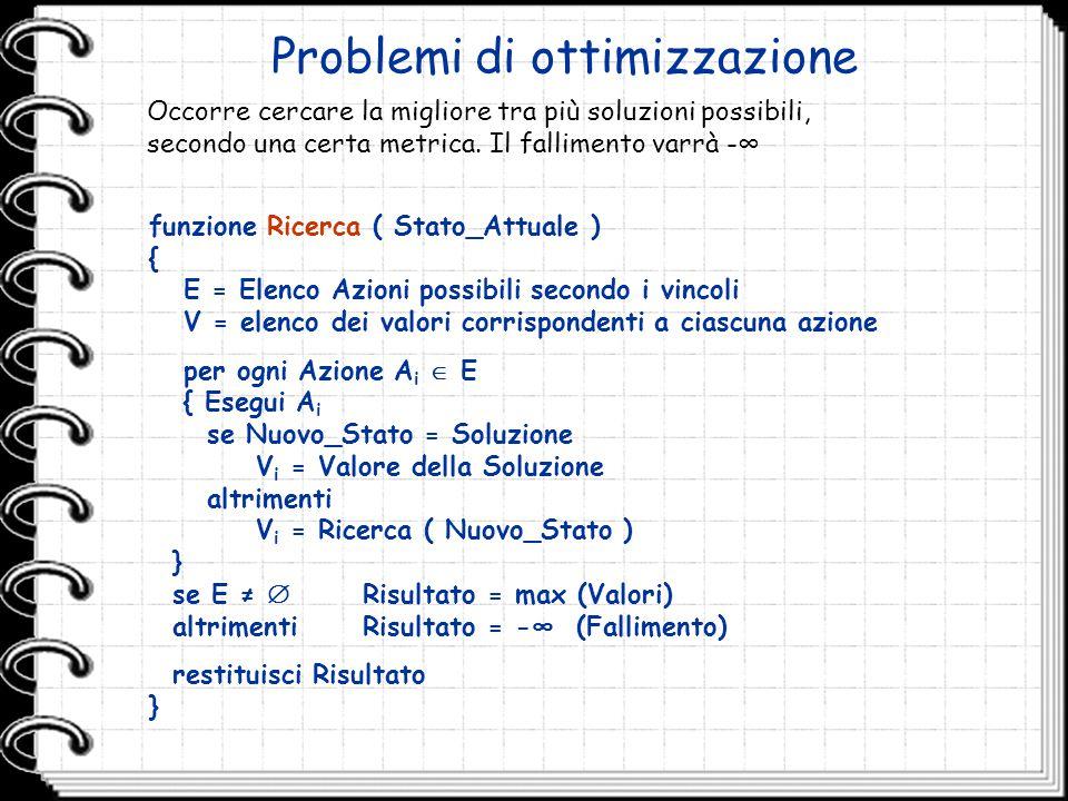 Problemi di ottimizzazione Occorre cercare la migliore tra più soluzioni possibili, secondo una certa metrica. Il fallimento varrà -∞ funzione Ricerca