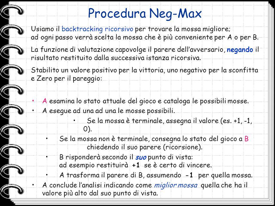 Procedura Neg-Max Usiamo il backtracking ricorsivo per trovare la mossa migliore; ad ogni passo verrà scelta la mossa che è più conveniente per A o pe