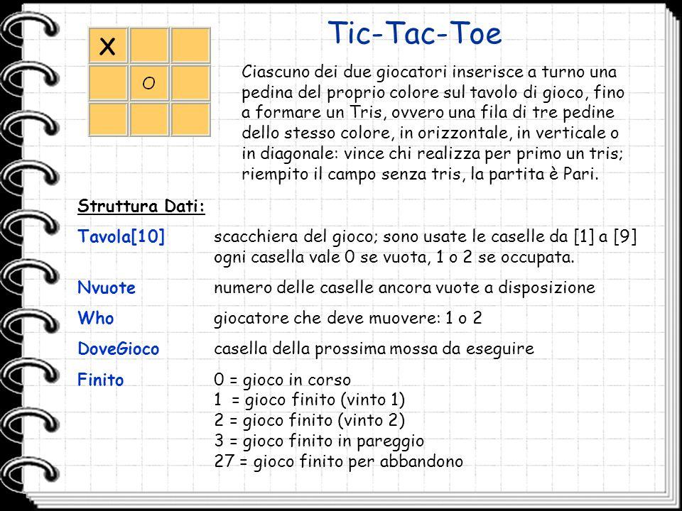 Tic-Tac-Toe Ciascuno dei due giocatori inserisce a turno una pedina del proprio colore sul tavolo di gioco, fino a formare un Tris, ovvero una fila di