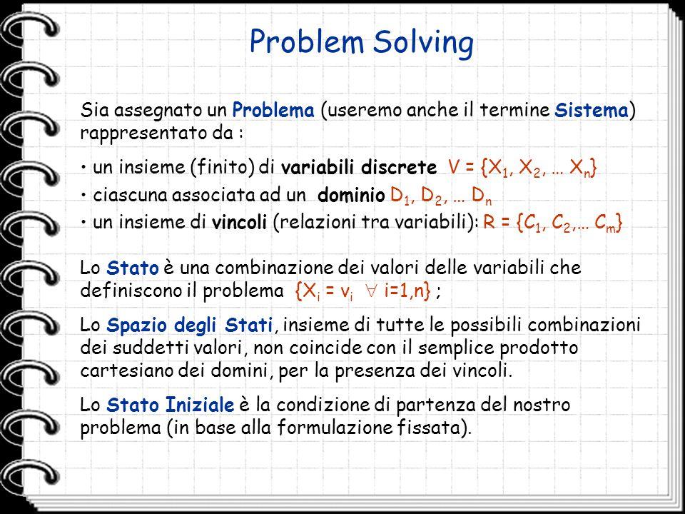 Problem Solving Sia assegnato un Problema (useremo anche il termine Sistema) rappresentato da : un insieme (finito) di variabili discrete V = {X 1, X