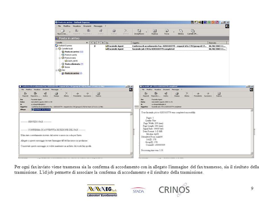 9 Per ogni fax inviato viene trasmessa sia la conferma di accodamento con in allegato l immagine del fax trasmesso, sia il risultato della trasmissione.