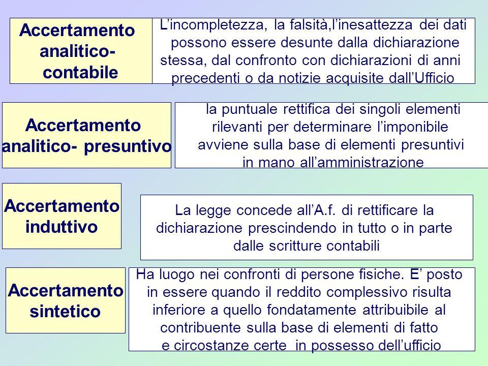 Accertamento analitico- contabile Accertamento analitico- presuntivo Accertamento sintetico Accertamento induttivo L'incompletezza, la falsità,l'inesattezza dei dati possono essere desunte dalla dichiarazione stessa, dal confronto con dichiarazioni di anni precedenti o da notizie acquisite dall'Ufficio la puntuale rettifica dei singoli elementi rilevanti per determinare l'imponibile avviene sulla base di elementi presuntivi in mano all'amministrazione La legge concede all'A.f.