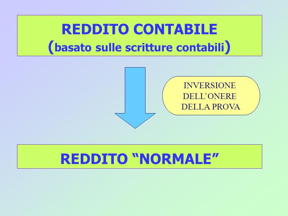 REDDITO NORMALE REDDITO CONTABILE ( basato sulle scritture contabili ) INVERSIONE DELL'ONERE DELLA PROVA