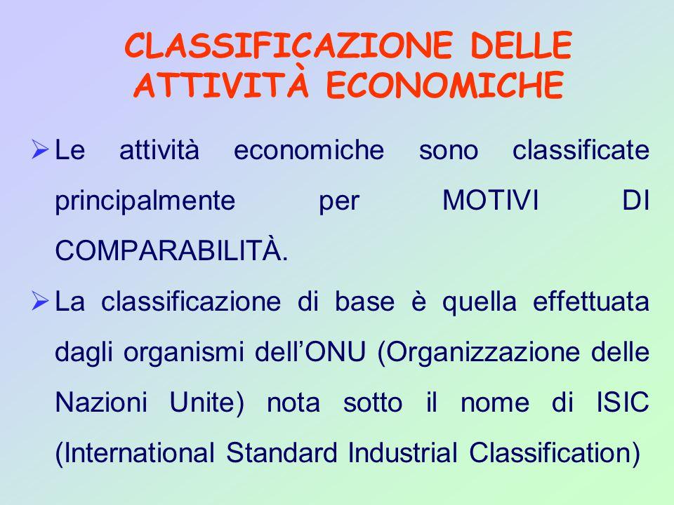 CLASSIFICAZIONE DELLE ATTIVITÀ ECONOMICHE  Le attività economiche sono classificate principalmente per MOTIVI DI COMPARABILITÀ.