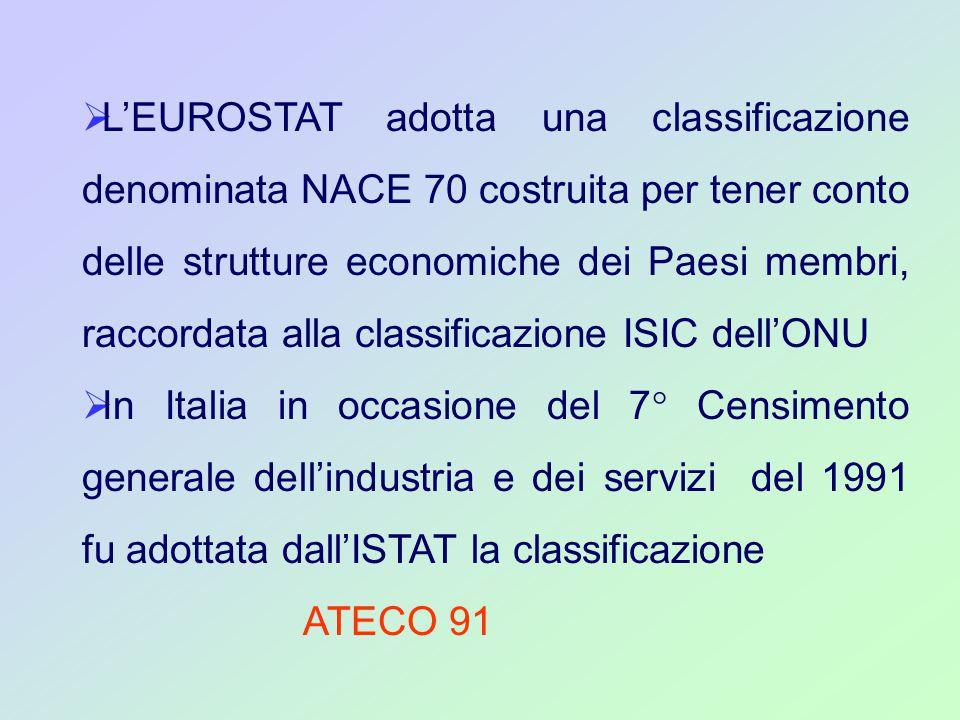  L'EUROSTAT adotta una classificazione denominata NACE 70 costruita per tener conto delle strutture economiche dei Paesi membri, raccordata alla classificazione ISIC dell'ONU  In Italia in occasione del 7° Censimento generale dell'industria e dei servizi del 1991 fu adottata dall'ISTAT la classificazione ATECO 91