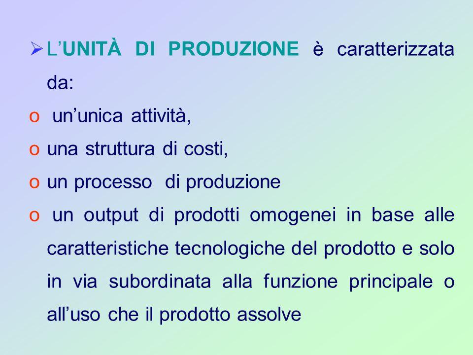  L'UNITÀ DI PRODUZIONE è caratterizzata da: o un'unica attività, ouna struttura di costi, oun processo di produzione o un output di prodotti omogenei in base alle caratteristiche tecnologiche del prodotto e solo in via subordinata alla funzione principale o all'uso che il prodotto assolve
