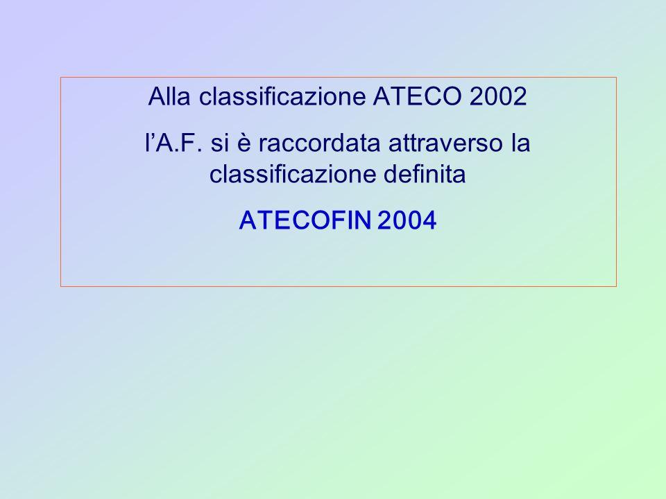 Alla classificazione ATECO 2002 l'A.F.