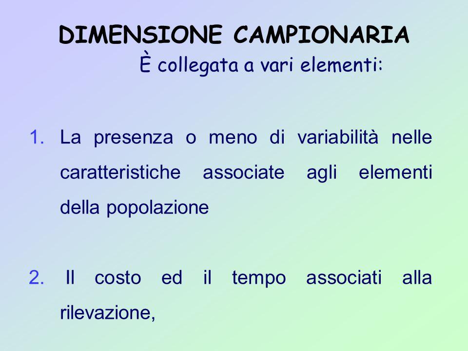 DIMENSIONE CAMPIONARIA 1.La presenza o meno di variabilità nelle caratteristiche associate agli elementi della popolazione 2.