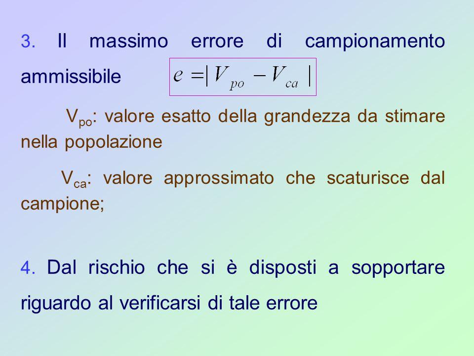 3. Il massimo errore di campionamento ammissibile V po : valore esatto della grandezza da stimare nella popolazione V ca : valore approssimato che sca