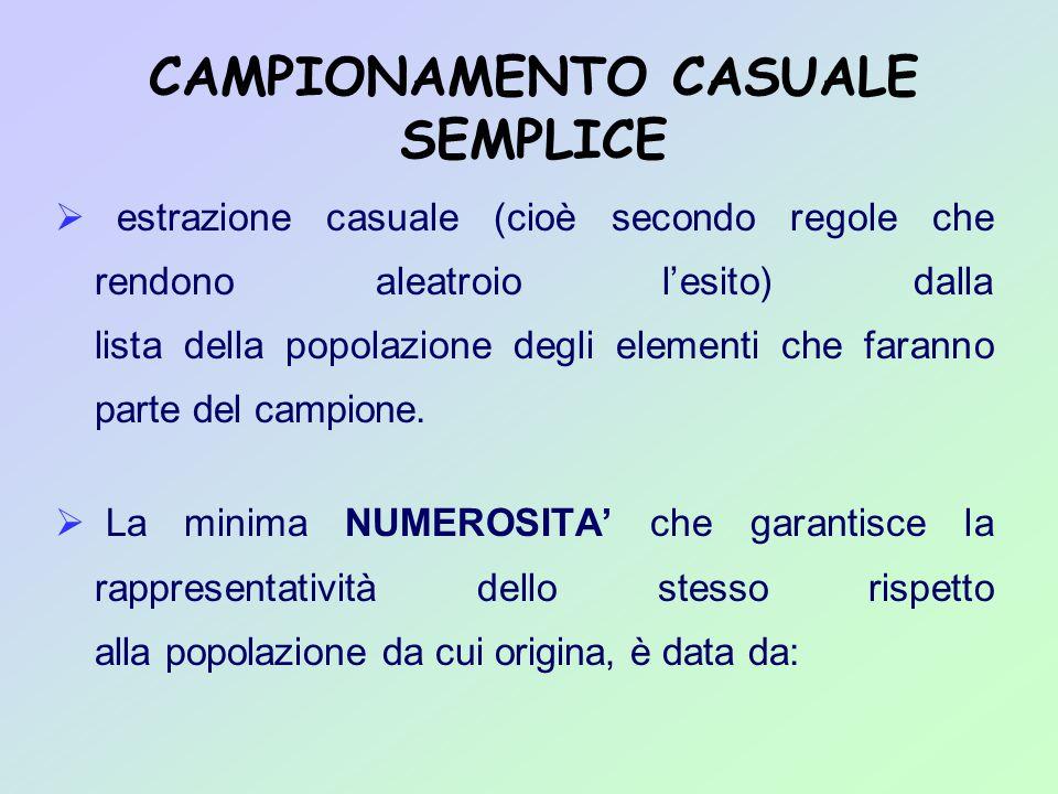 CAMPIONAMENTO CASUALE SEMPLICE  estrazione casuale (cioè secondo regole che rendono aleatroio l'esito) dalla lista della popolazione degli elementi che faranno parte del campione.