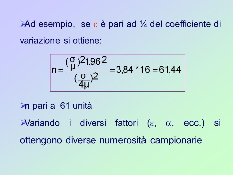  Ad esempio, se  è pari ad ¼ del coefficiente di variazione si ottiene:  n pari a 61 unità  Variando i diversi fattori ( , , ecc.) si ottengono diverse numerosità campionarie