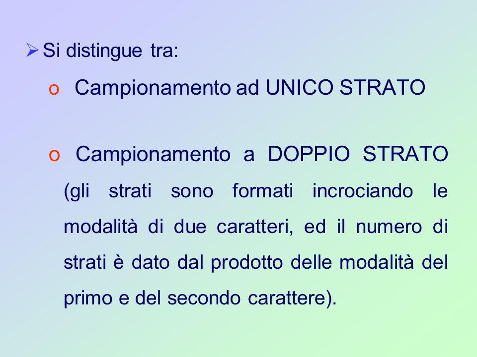  Si distingue tra: o Campionamento ad UNICO STRATO o Campionamento a DOPPIO STRATO (gli strati sono formati incrociando le modalità di due caratteri, ed il numero di strati è dato dal prodotto delle modalità del primo e del secondo carattere).