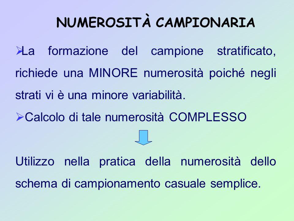 NUMEROSITÀ CAMPIONARIA  La formazione del campione stratificato, richiede una MINORE numerosità poiché negli strati vi è una minore variabilità.