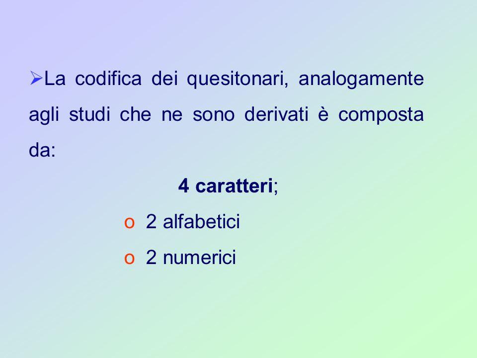  La codifica dei quesitonari, analogamente agli studi che ne sono derivati è composta da: 4 caratteri; o 2 alfabetici o 2 numerici