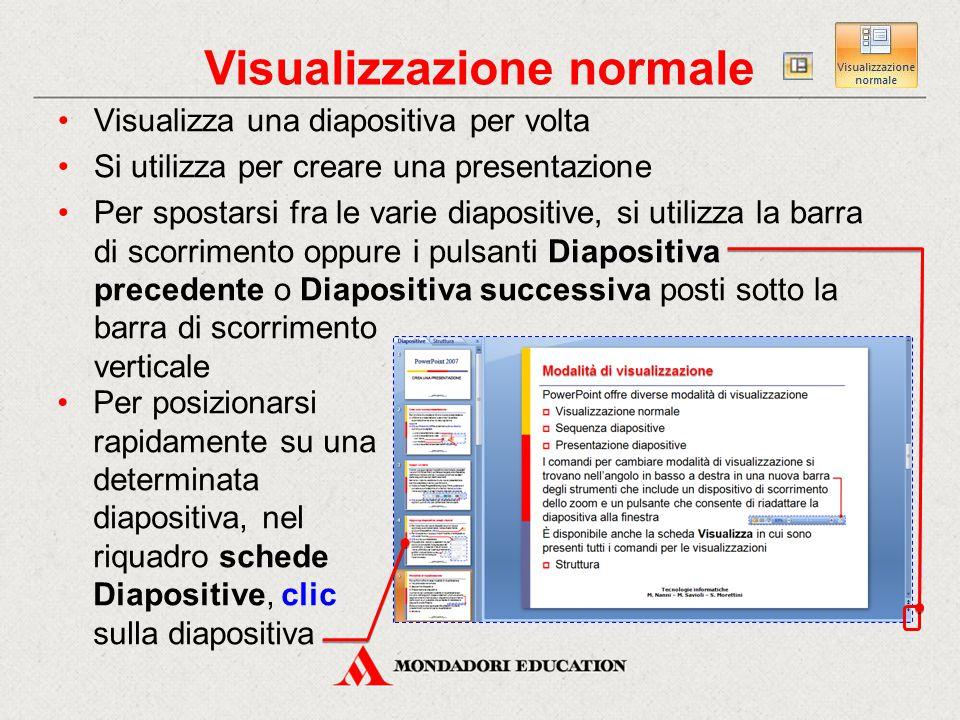 Visualizzazione normale Visualizza una diapositiva per volta Si utilizza per creare una presentazione Per spostarsi fra le varie diapositive, si utilizza la barra di scorrimento oppure i pulsanti Diapositiva precedente o Diapositiva successiva posti sotto la barra di scorrimento verticale Per posizionarsi rapidamente su una determinata diapositiva, nel riquadro schede Diapositive, clic sulla diapositiva