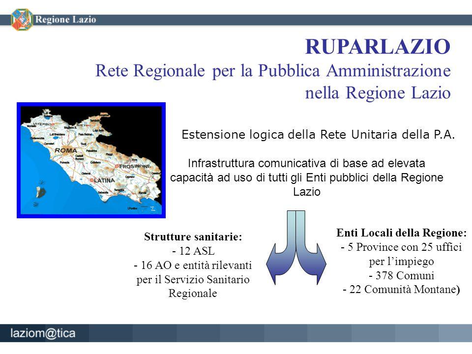 Strutture sanitarie: - 12 ASL - 16 AO e entità rilevanti per il Servizio Sanitario Regionale Enti Locali della Regione: - 5 Province con 25 uffici per
