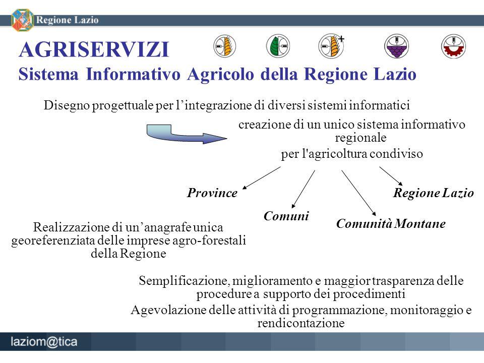 Semplificazione, miglioramento e maggior trasparenza delle procedure a supporto dei procedimenti Agevolazione delle attività di programmazione, monito