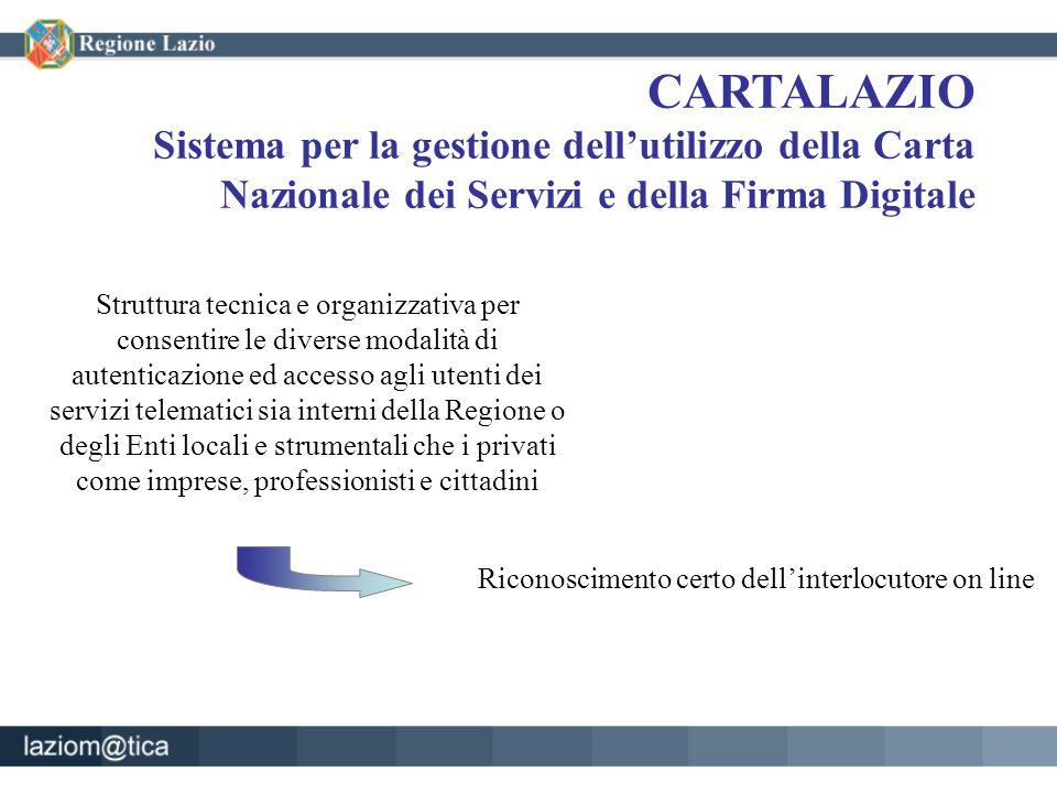 CARTALAZIO Sistema per la gestione dell'utilizzo della Carta Nazionale dei Servizi e della Firma Digitale Riconoscimento certo dell'interlocutore on l