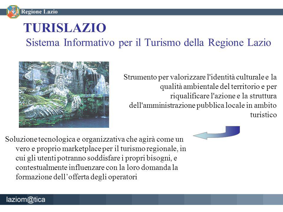 TURISLAZIO Sistema Informativo per il Turismo della Regione Lazio Strumento per valorizzare l'identità culturale e la qualità ambientale del territori